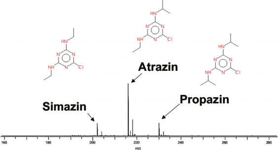 Mass spectrum of various herbicides