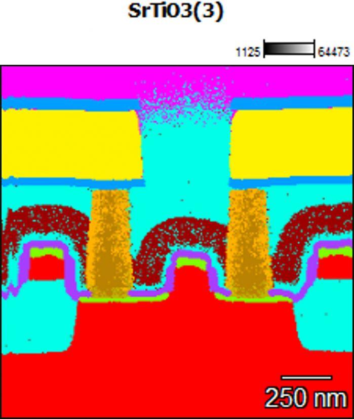 Chemical element mapping of a semiconductor sample (JEM-2800)