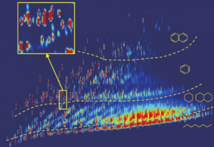 Two-dimensional total ion current chromatogram (TICC) of diesel fuel by GCxGC/TOFMS; separation after boiling point (abscissa) and polarity (ordinate)