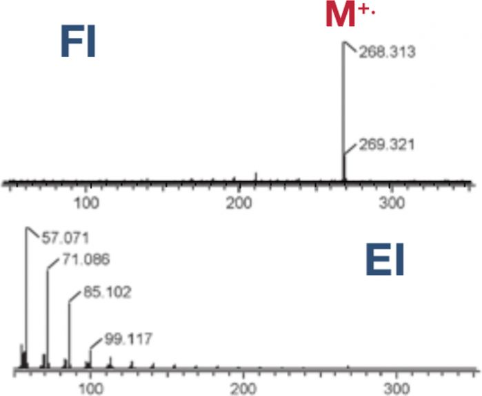 Mass spectra of an n-alkane, imaged with field ionisation (top) and electron impact ionisation (bottom)